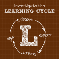 Investigating the Learning Cycle