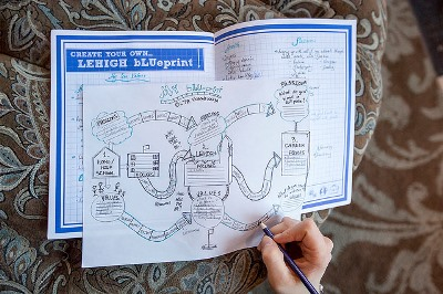 Lehigh bLUeprint