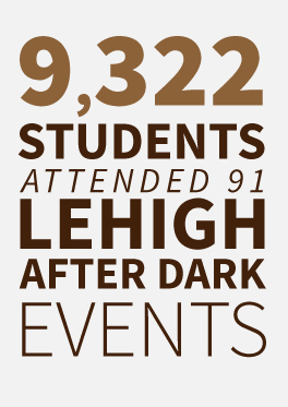 9,322 students attended 91 Lehigh events